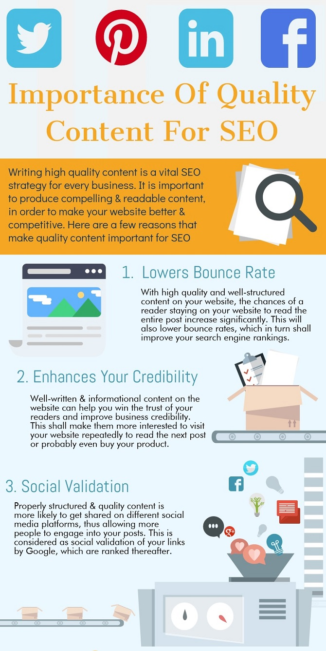 Importance-Of-Quality-Content-For-SEO