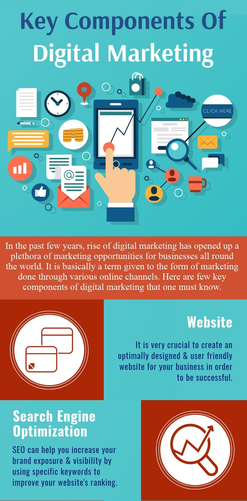 Key-Components-Of-Digital-Marketing