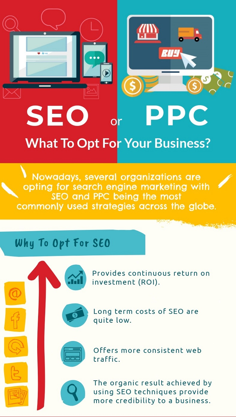 SEO-or-PPC-What-To-Opt-For-Your-Business