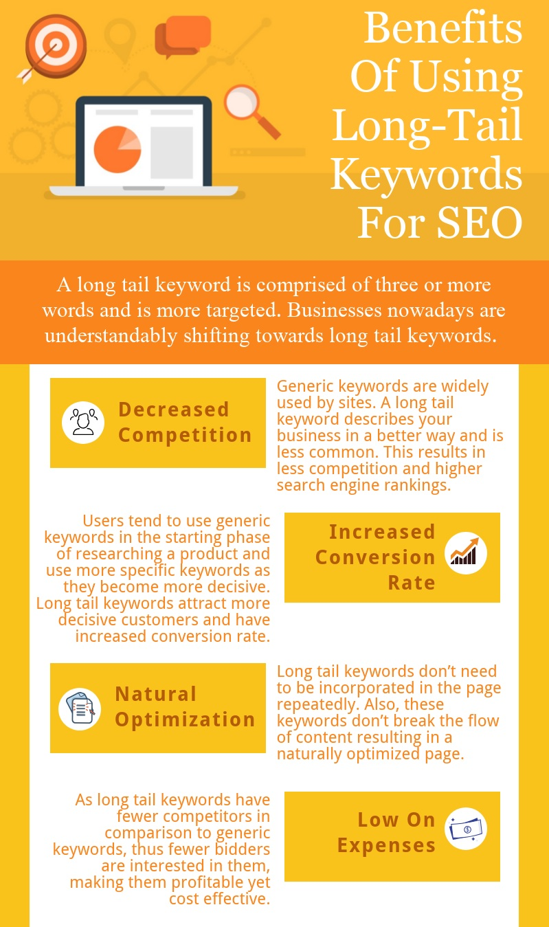 Benefits-Of-Using-Long-Tail-Keywords-For-SEO