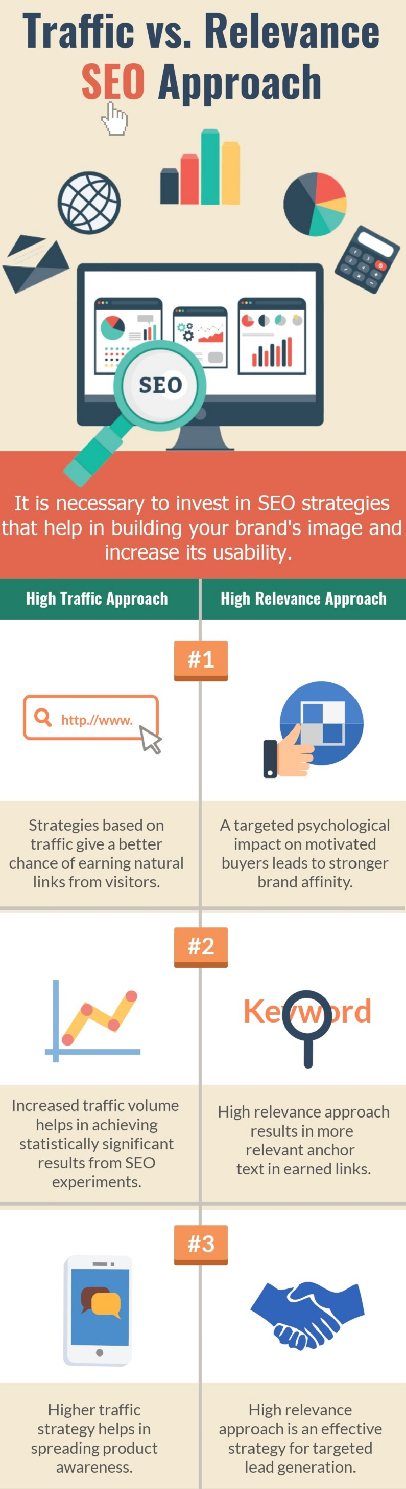 Traffic-vs-Relevance-SEO-Approach
