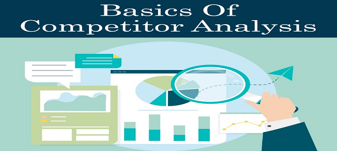 Basics Of Competitor Analysis