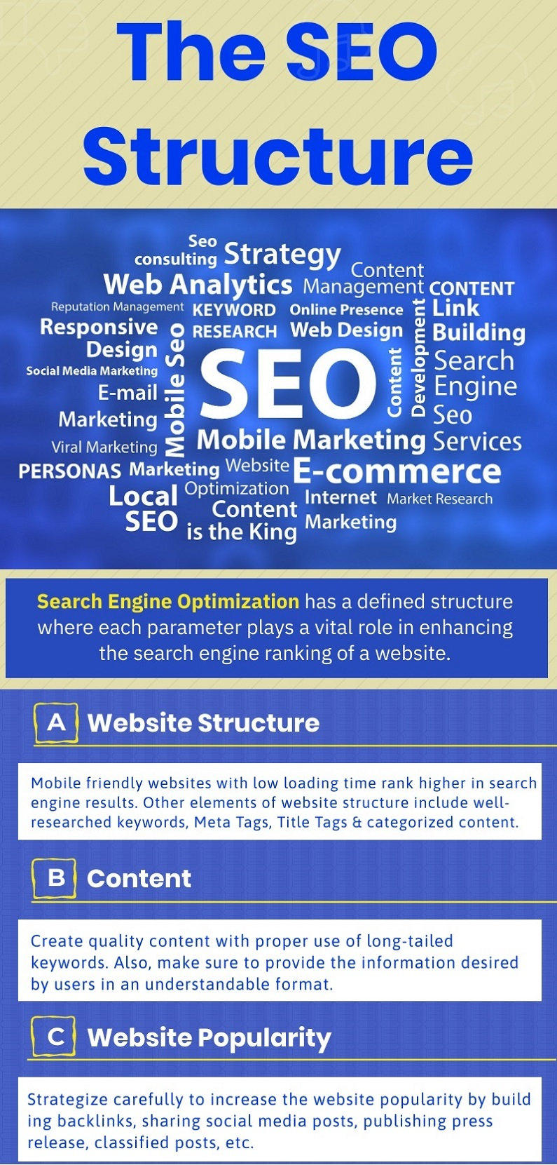 The-SEO-Structure