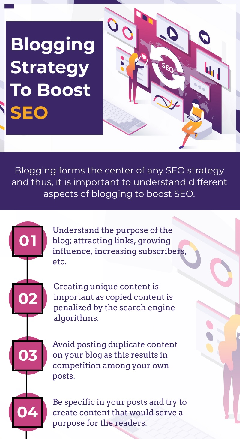 Blogging-Strategy-To-Boost-SEO