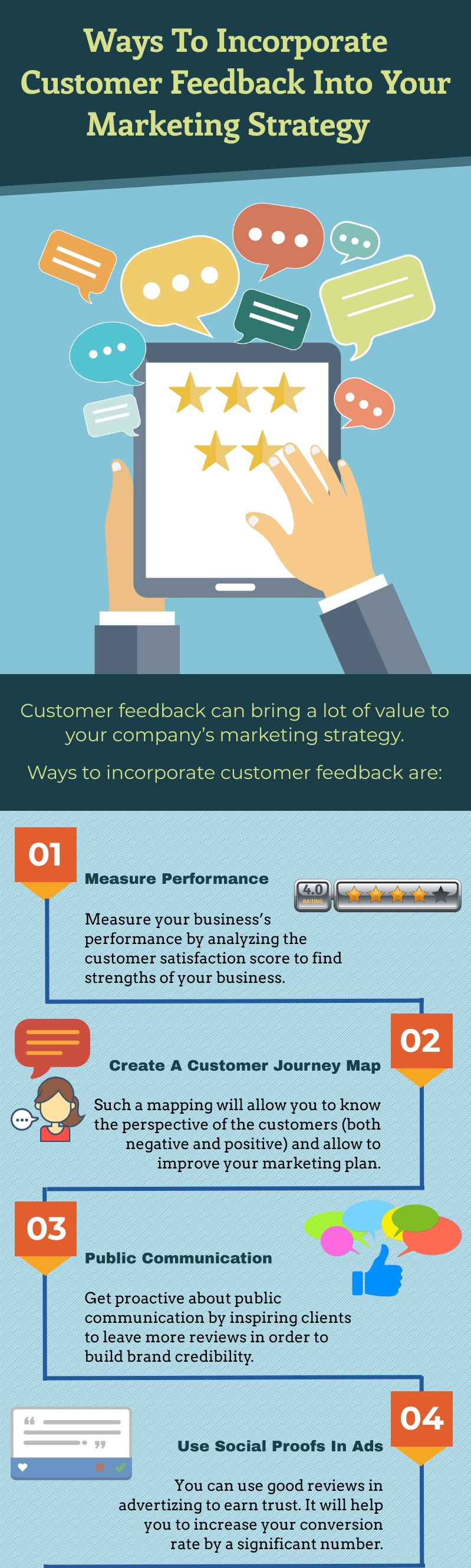 Ways-To-Incorporate-Customer-Feedback-Into-Your-Marketing-Strategy