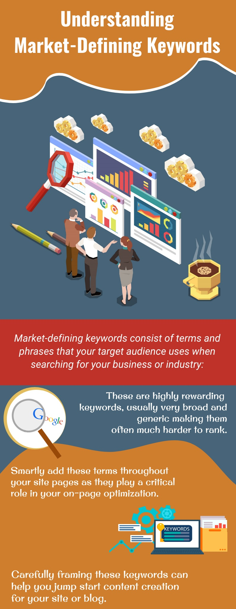 Understanding-Market-Defining-Keywords