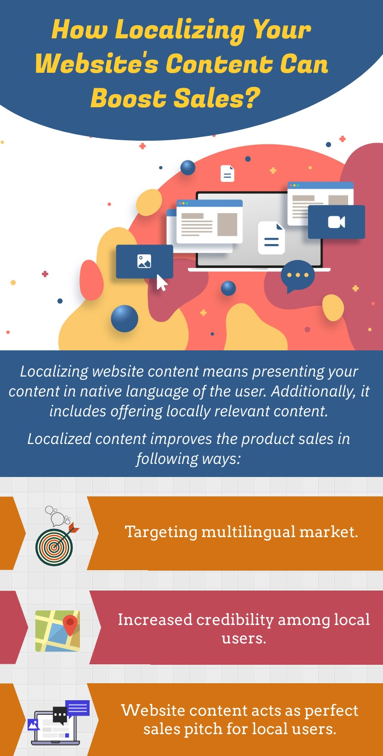 How-Localizing-Your-Websites-Content-Can-Boost-Sales