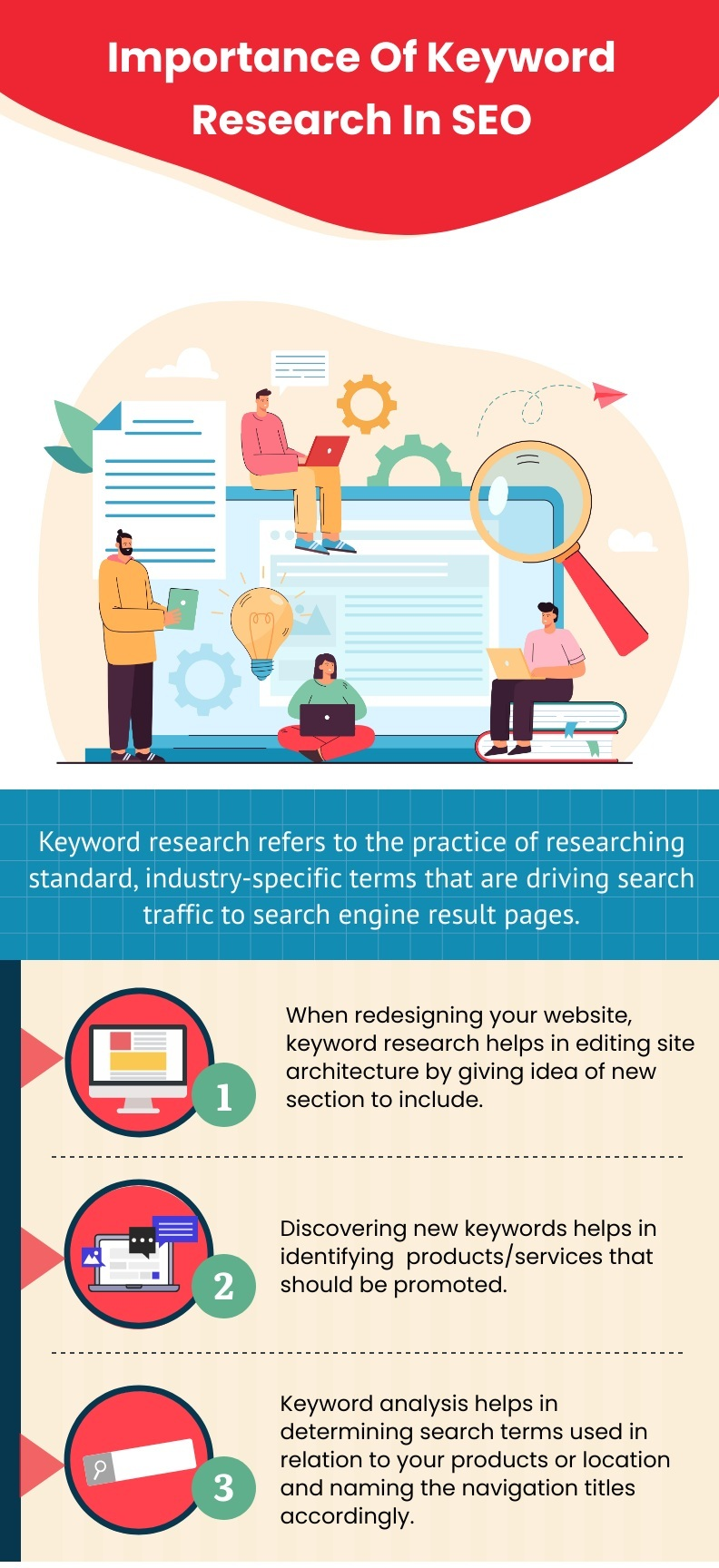 Importance-Of-Keyword-Research-In-SEO