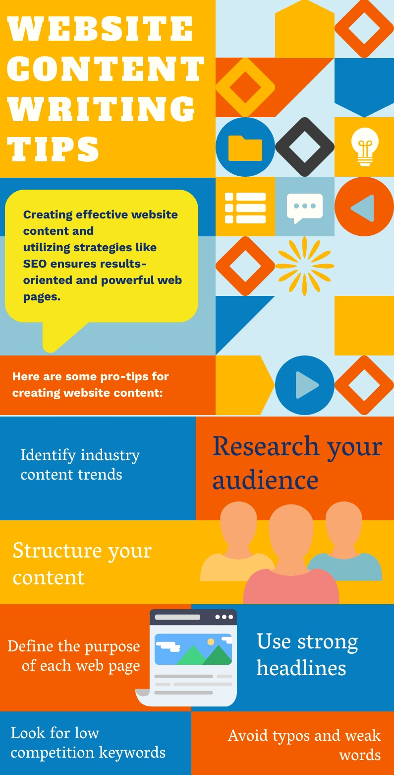 Website-Content-Writing-Tips
